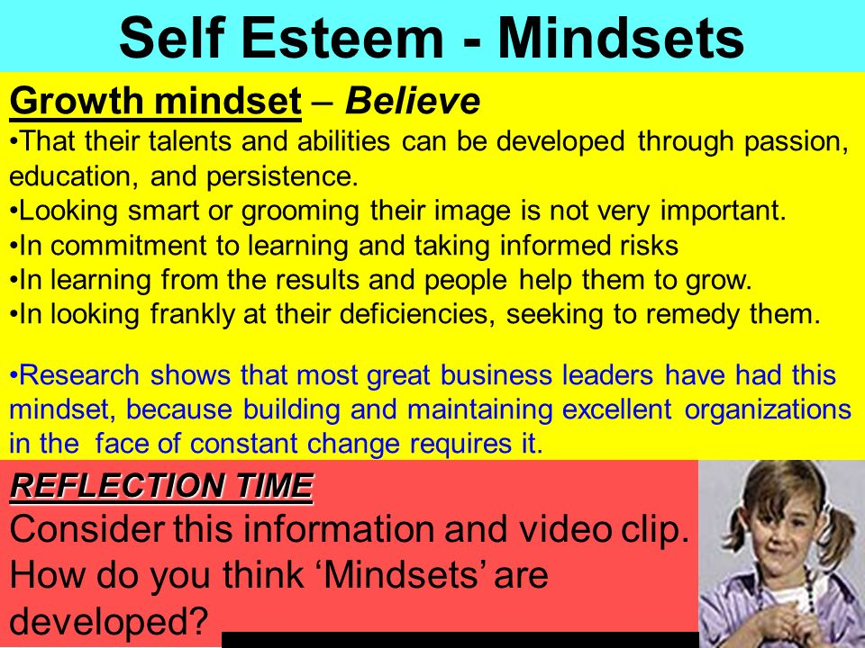 Self Esteem - Mindsets Growth mindset – Believe