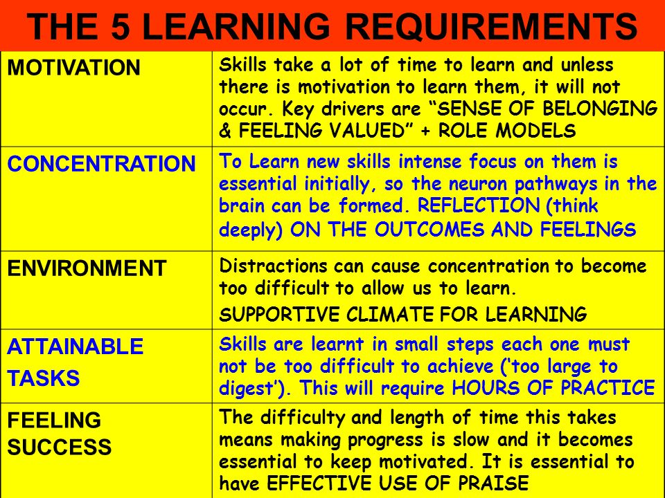 THE 5 LEARNING REQUIREMENTS