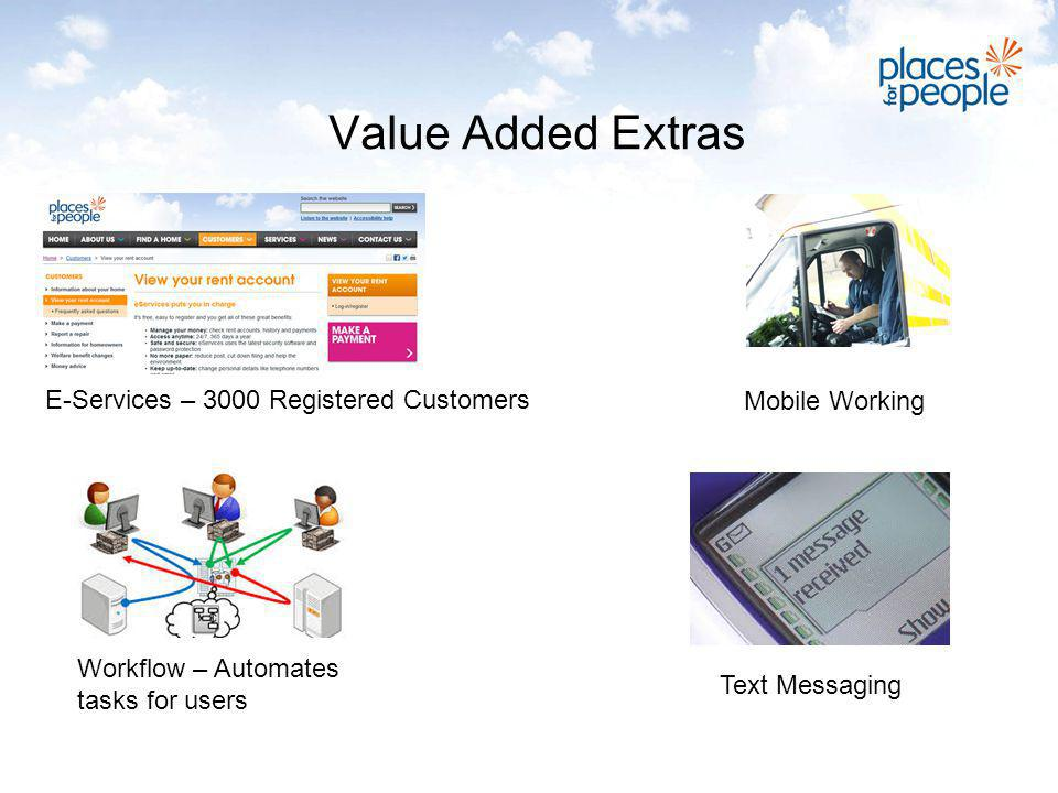 Value Added Extras E-Services – 3000 Registered Customers