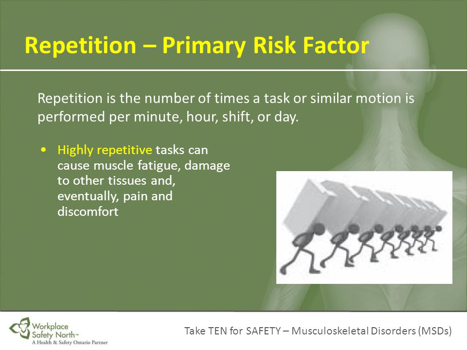 Repetition – Primary Risk Factor