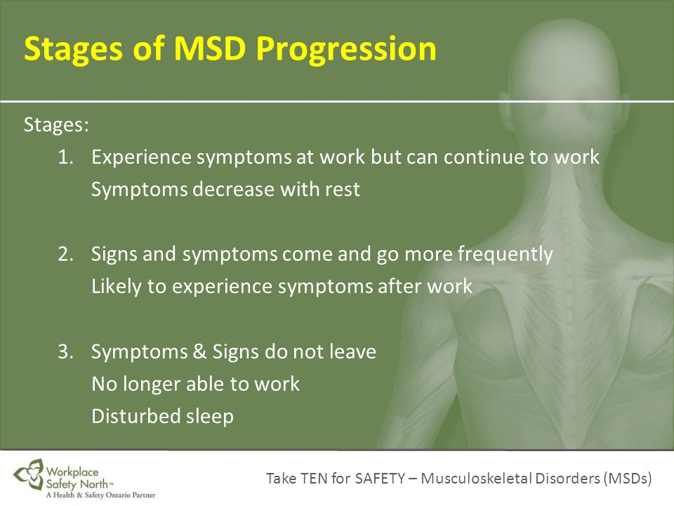 Stages of MSD Progression