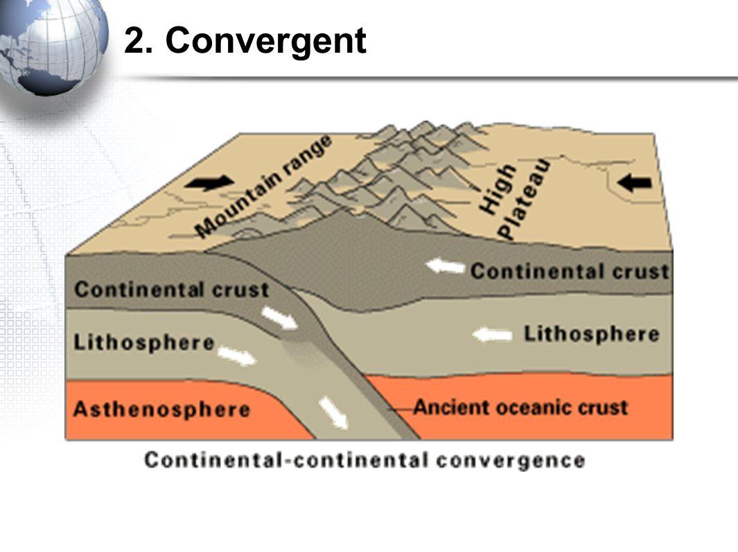 2. Convergent