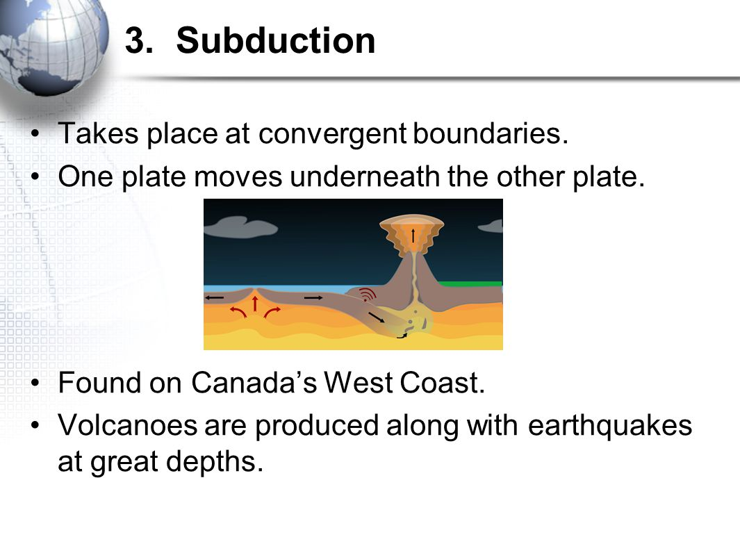 3. Subduction Takes place at convergent boundaries.