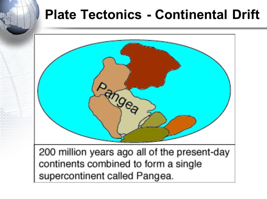 Plate Tectonics - Continental Drift