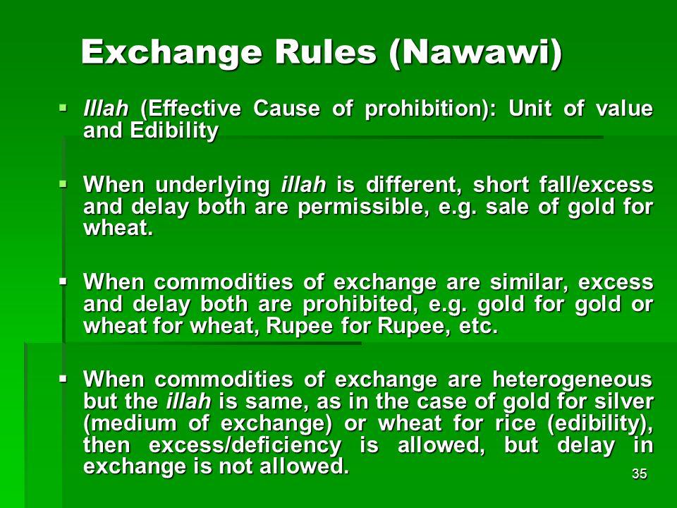 Exchange Rules (Nawawi)