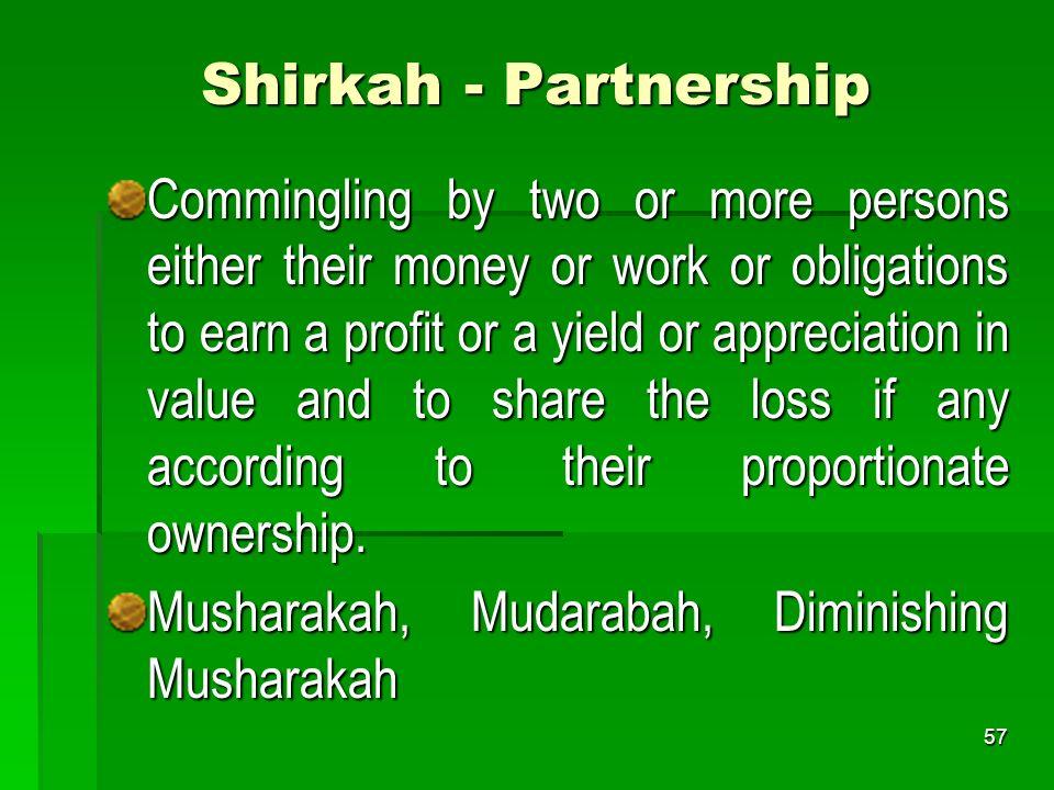 Shirkah - Partnership