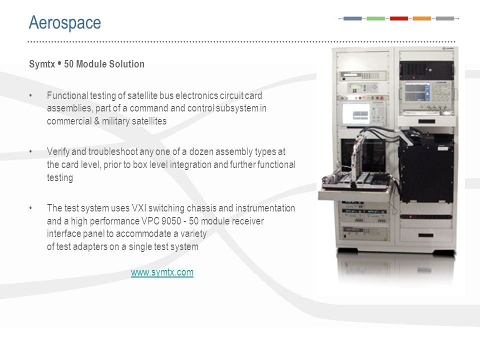 Aerospace Symtx • 50 Module Solution