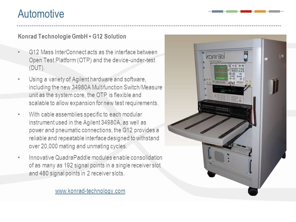 Automotive Konrad Technologie GmbH • G12 Solution