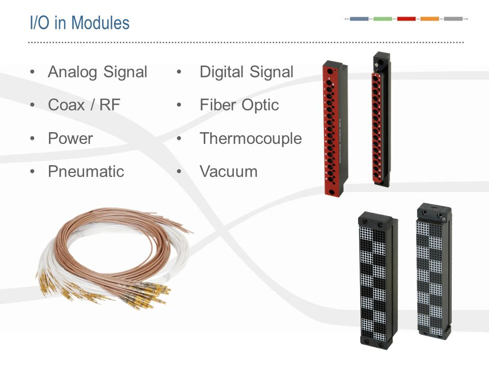 I/O in Modules Analog Signal • Digital Signal Coax / RF • Fiber Optic