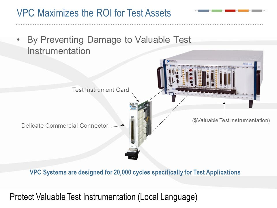VPC Maximizes the ROI for Test Assets