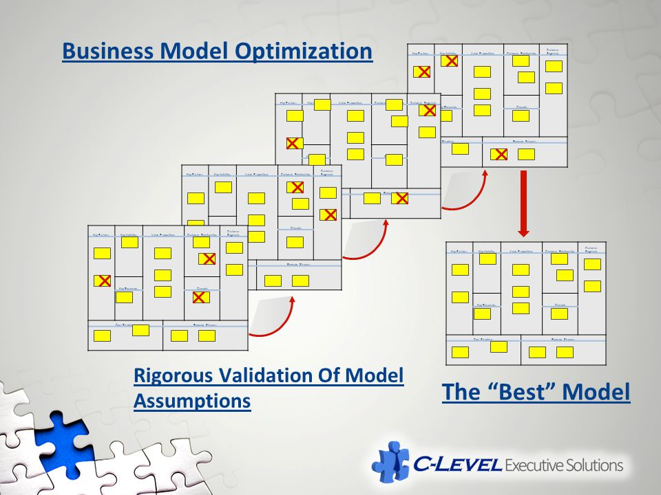 Business Model Optimization