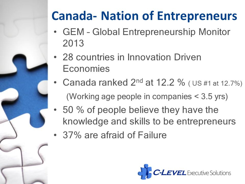 Canada- Nation of Entrepreneurs