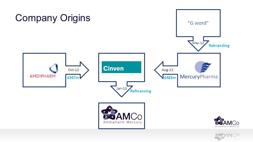 Company Origins G word Rebranding £367m £465m Refinancing Mar-12