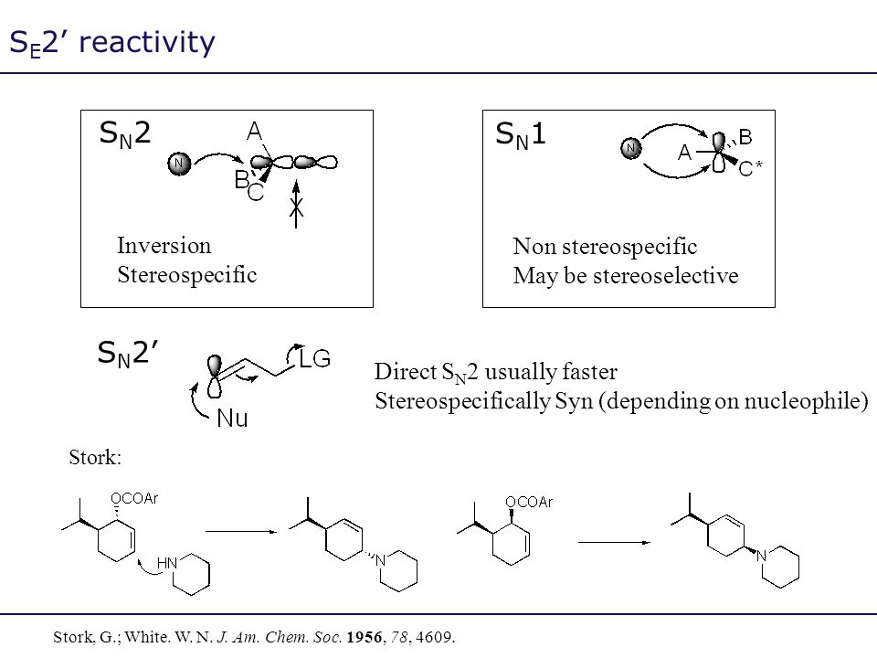 SE2' reactivity SN2 SN1 SN2' Inversion Non stereospecific
