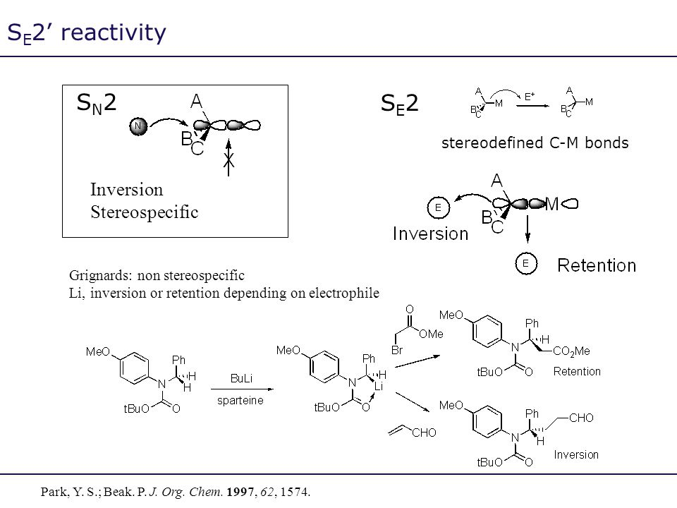 SE2' reactivity SN2 SE2 Inversion Stereospecific