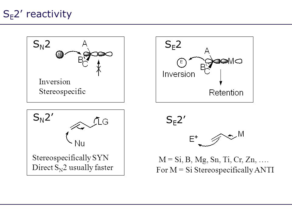 SE2' reactivity SN2 SE2 SN2' SE2' Inversion Stereospecific