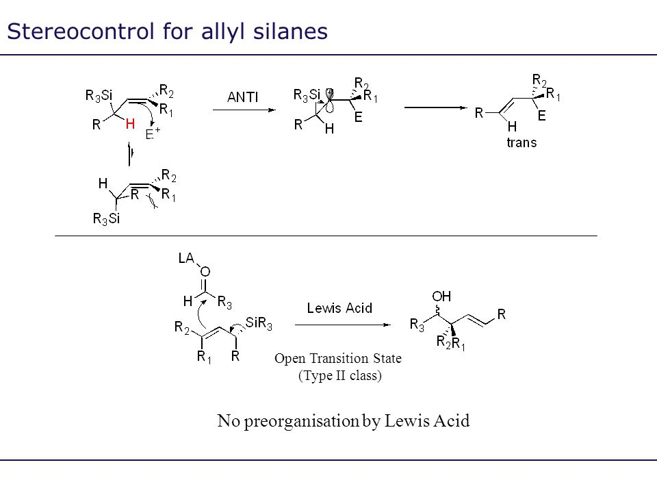Stereocontrol for allyl silanes