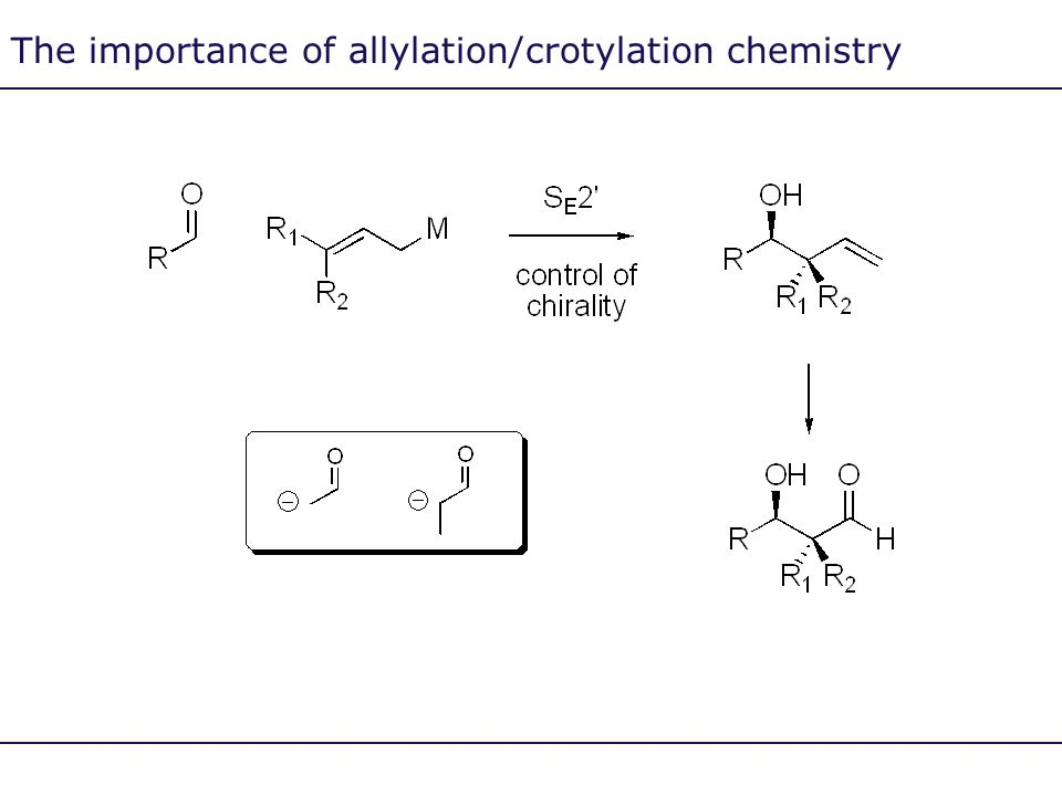 The importance of allylation/crotylation chemistry
