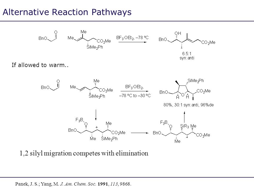 Alternative Reaction Pathways