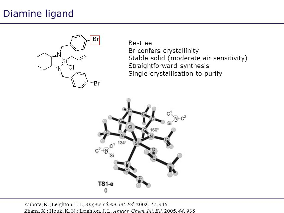 Diamine ligand Best ee Br confers crystallinity