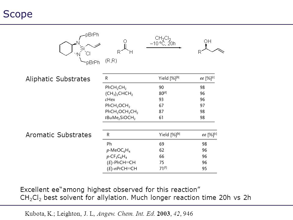 Scope Aliphatic Substrates Aromatic Substrates