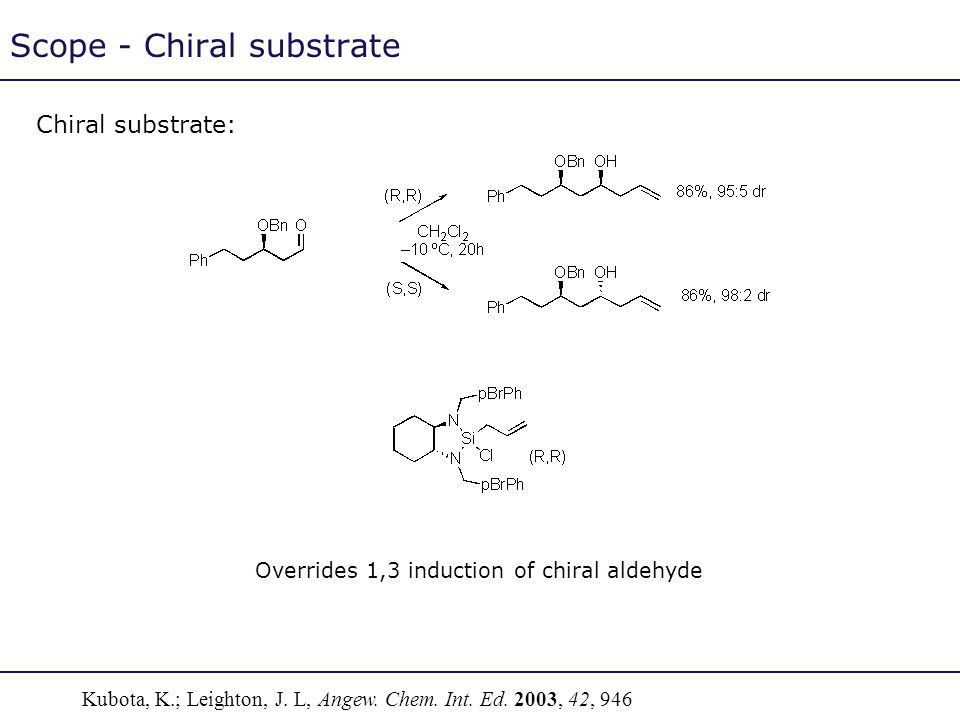 Scope - Chiral substrate
