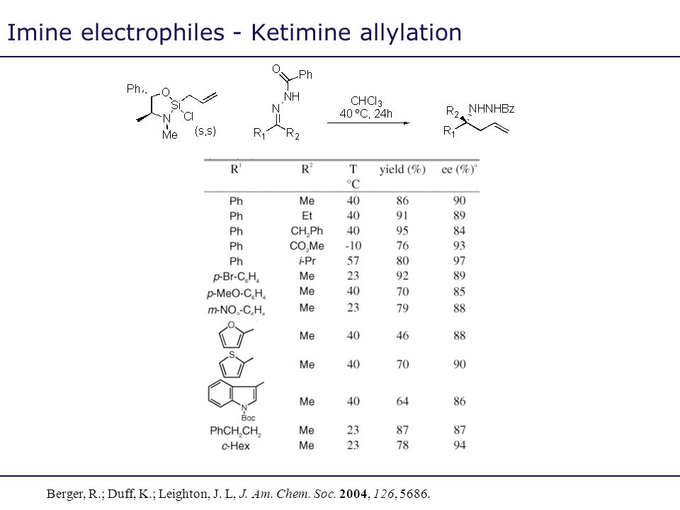 Imine electrophiles - Ketimine allylation