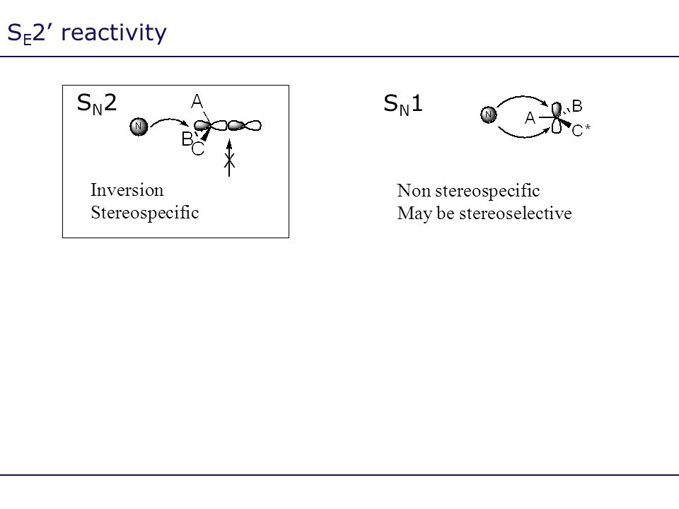SE2' reactivity SN2 SN1 Inversion Non stereospecific Stereospecific