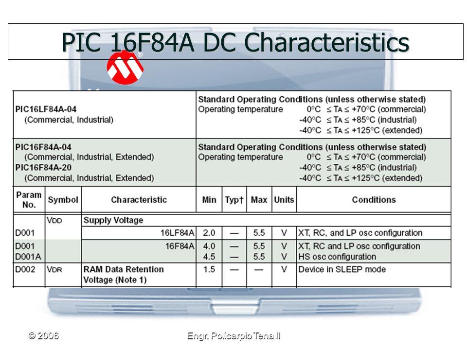 PIC 16F84A DC Characteristics