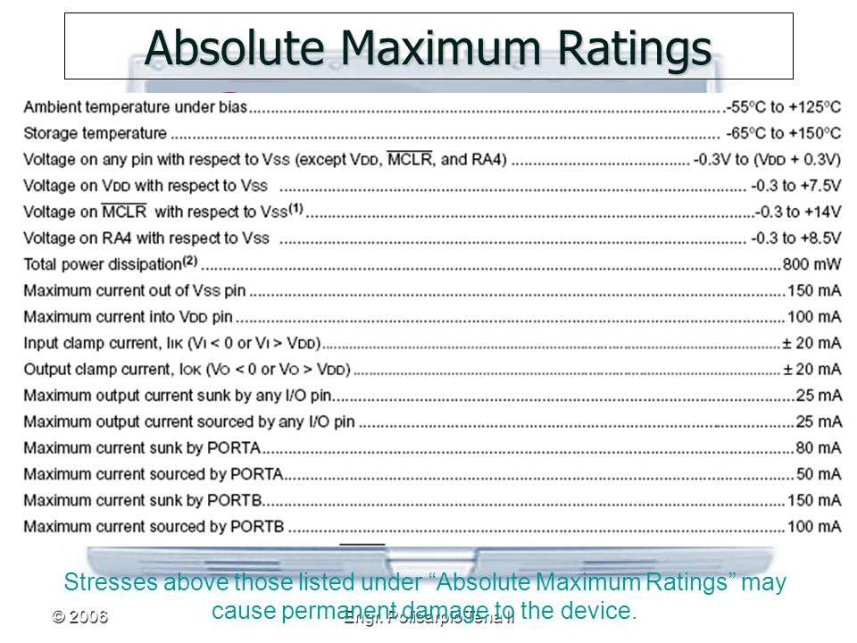 Absolute Maximum Ratings