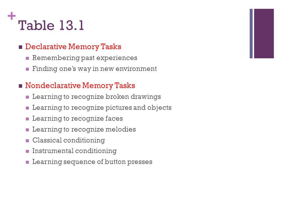 Table 13.1 Declarative Memory Tasks Nondeclarative Memory Tasks