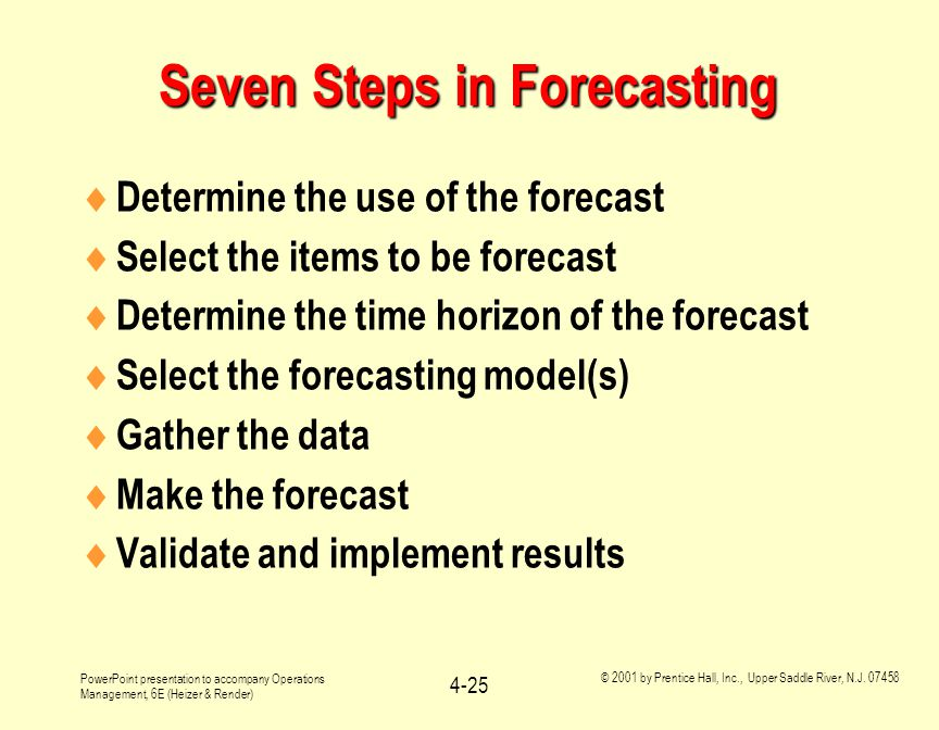Seven Steps in Forecasting