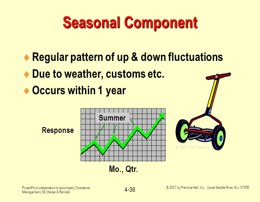 Seasonal Component Regular pattern of up & down fluctuations
