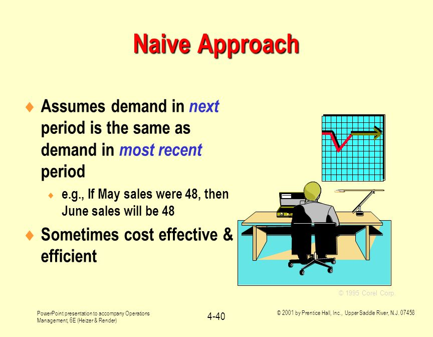 Naive Approach Assumes demand in next period is the same as demand in most recent period. e.g., If May sales were 48, then June sales will be 48.