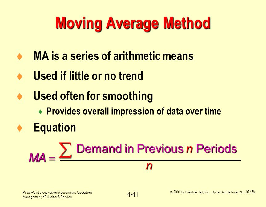  Moving Average Method MA is a series of arithmetic means