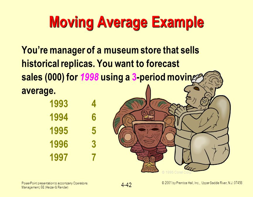 Moving Average Example