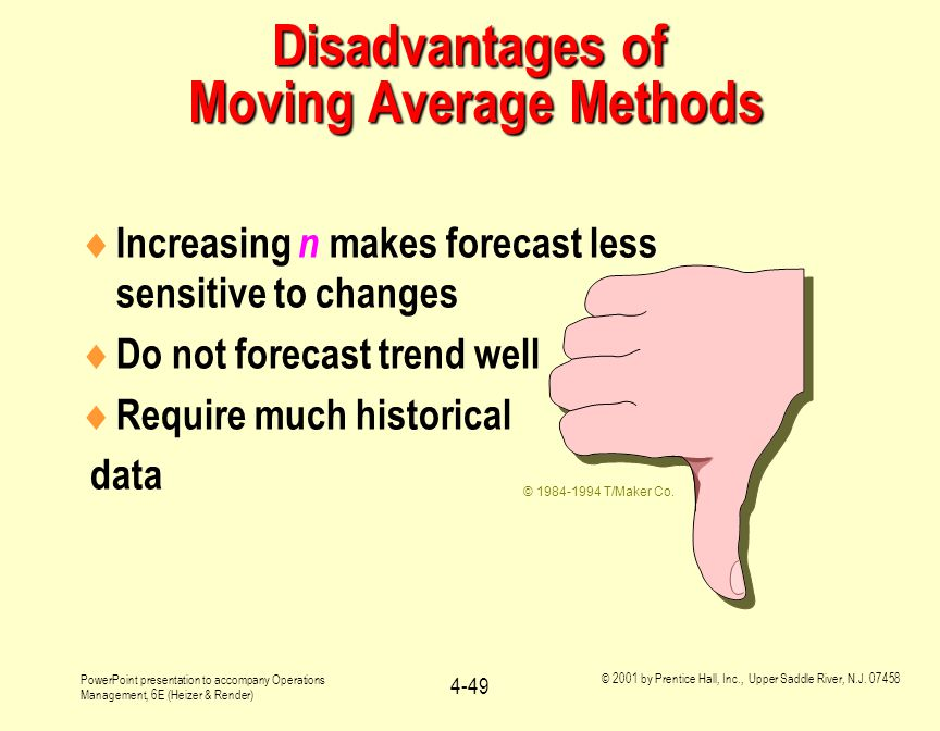 Disadvantages of Moving Average Methods