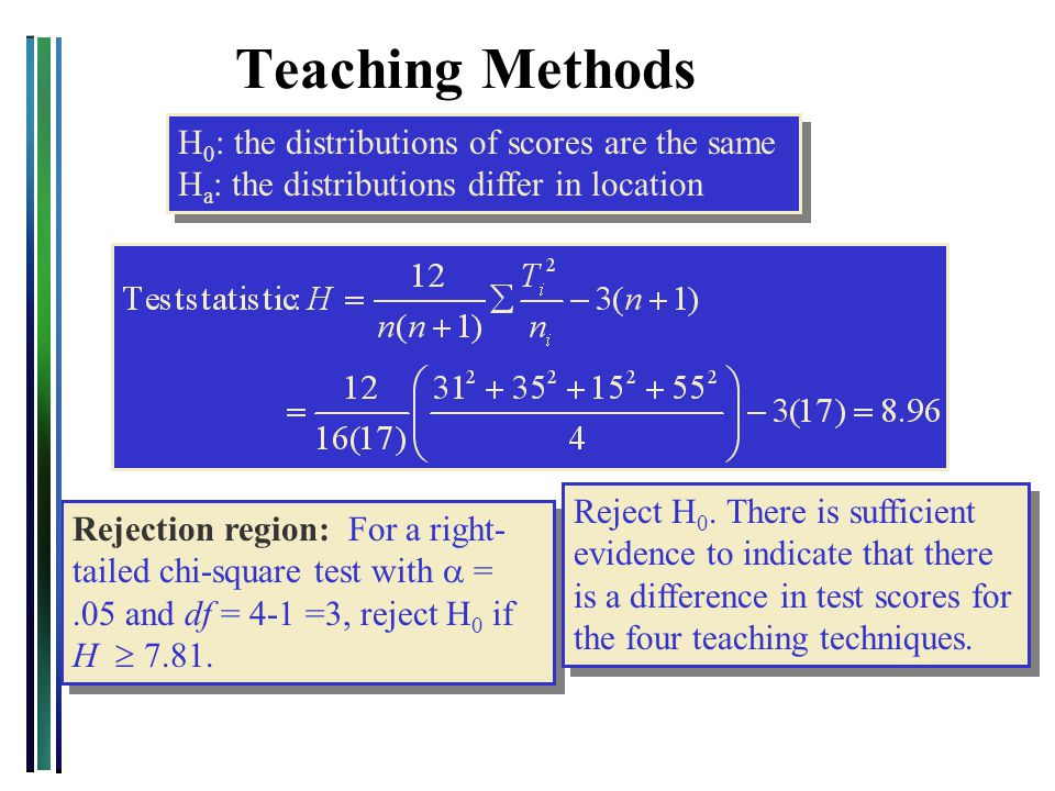 Teaching Methods H0: the distributions of scores are the same