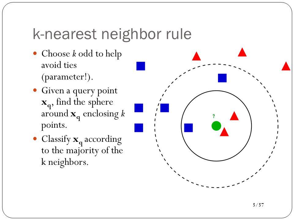 k-nearest neighbor rule