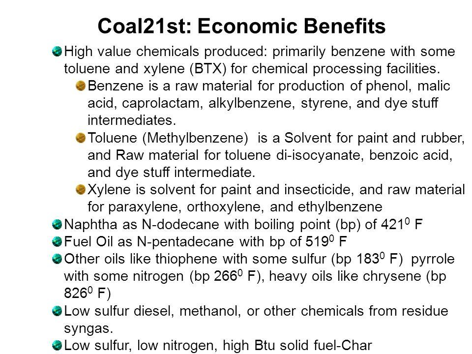 Coal21st: Economic Benefits