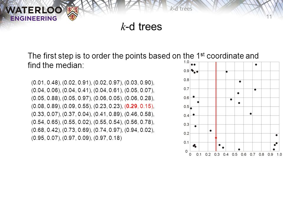 k-d trees The first step is to order the points based on the 1st coordinate and find the median: