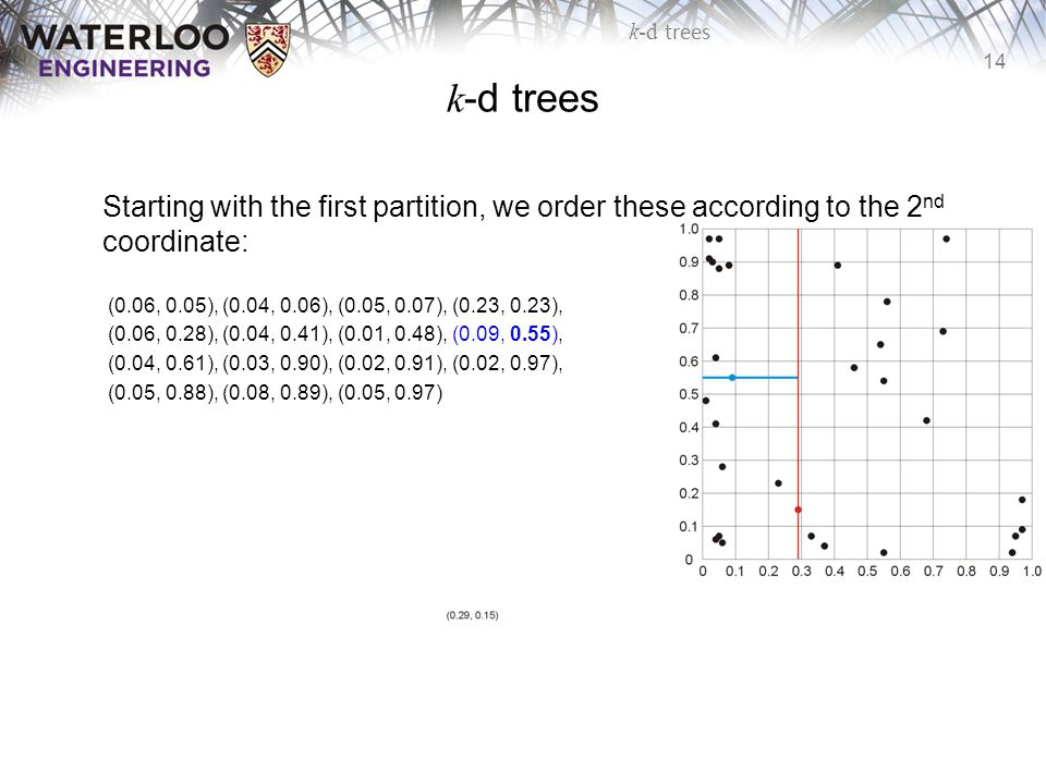 k-d trees Starting with the first partition, we order these according to the 2nd coordinate: (0.06, 0.05), (0.04, 0.06), (0.05, 0.07), (0.23, 0.23),