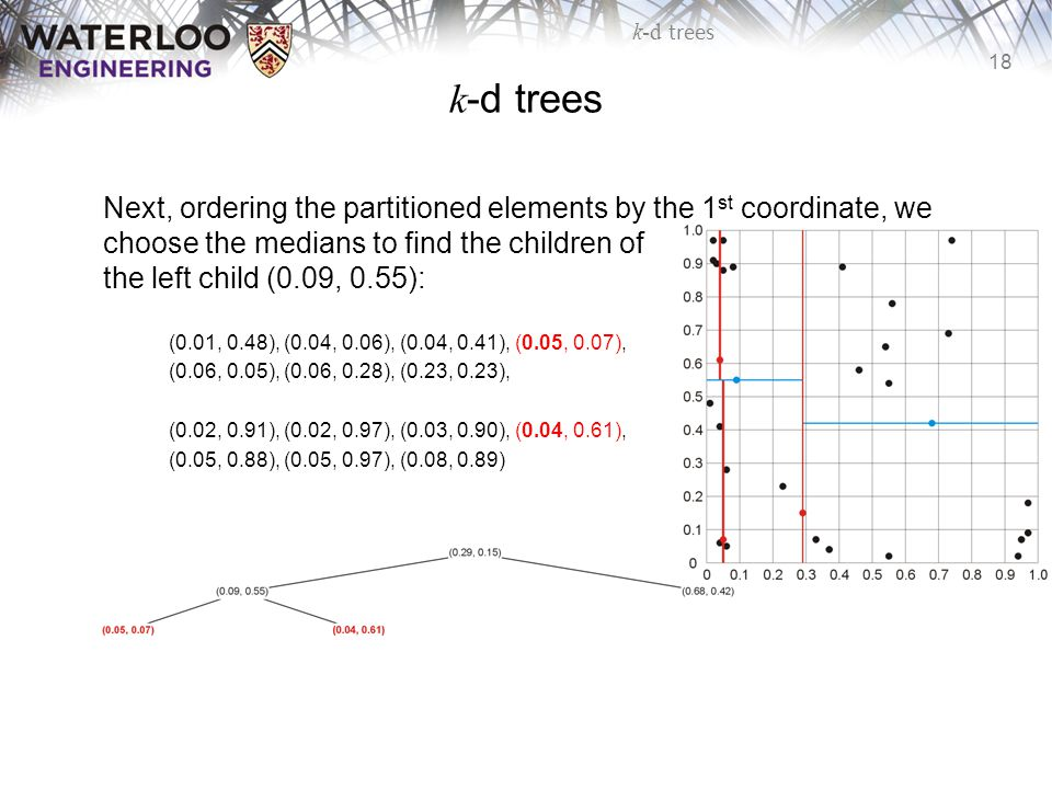 k-d trees Next, ordering the partitioned elements by the 1st coordinate, we choose the medians to find the children of the left child (0.09, 0.55):