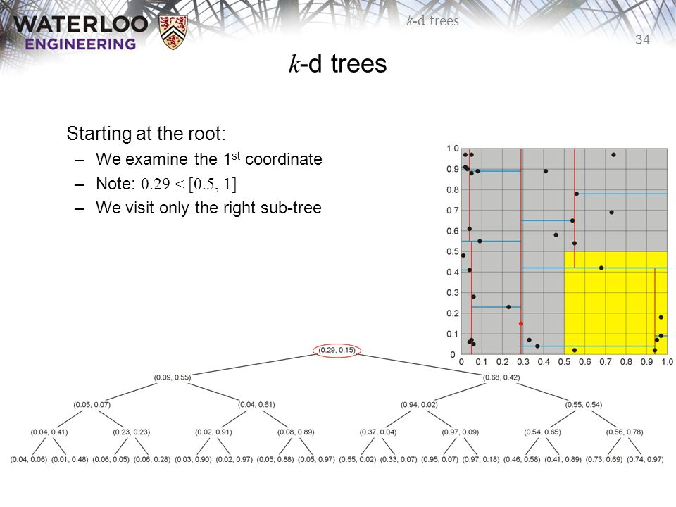 k-d trees Starting at the root: We examine the 1st coordinate