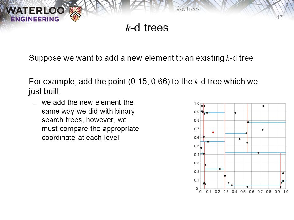 k-d trees Suppose we want to add a new element to an existing k-d tree