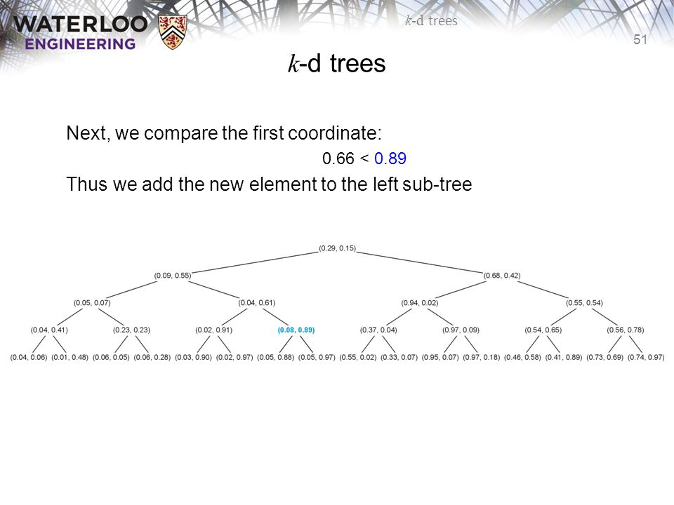 k-d trees Next, we compare the first coordinate: