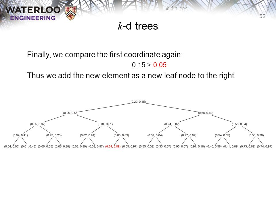 k-d trees Finally, we compare the first coordinate again: