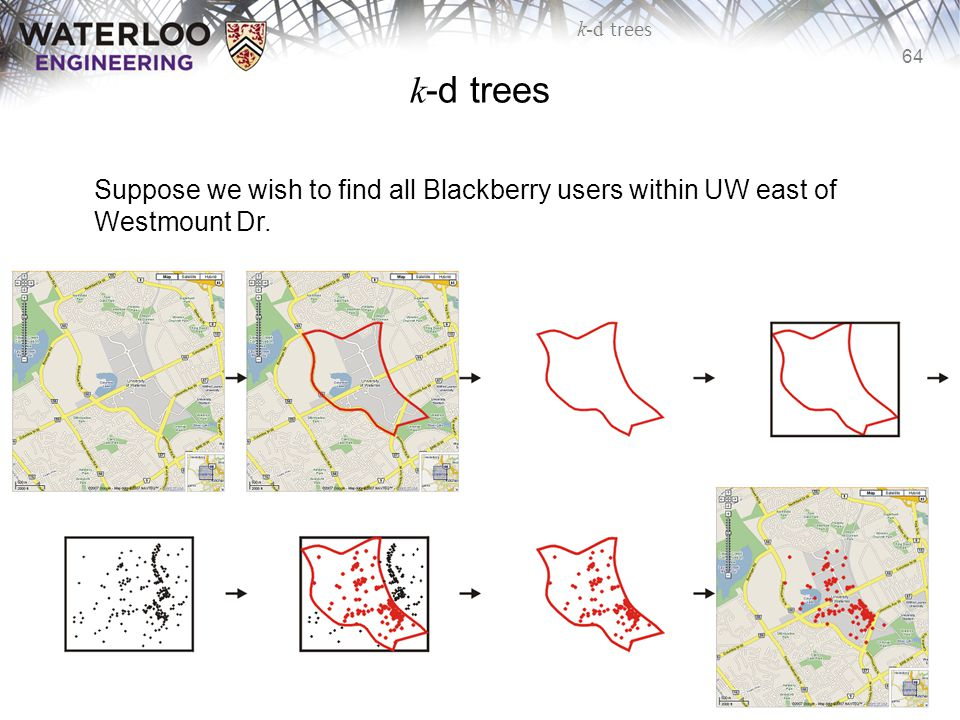 k-d trees Suppose we wish to find all Blackberry users within UW east of Westmount Dr.