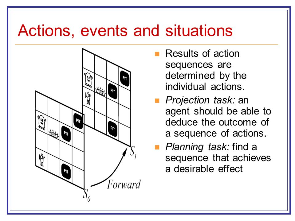 Actions, events and situations