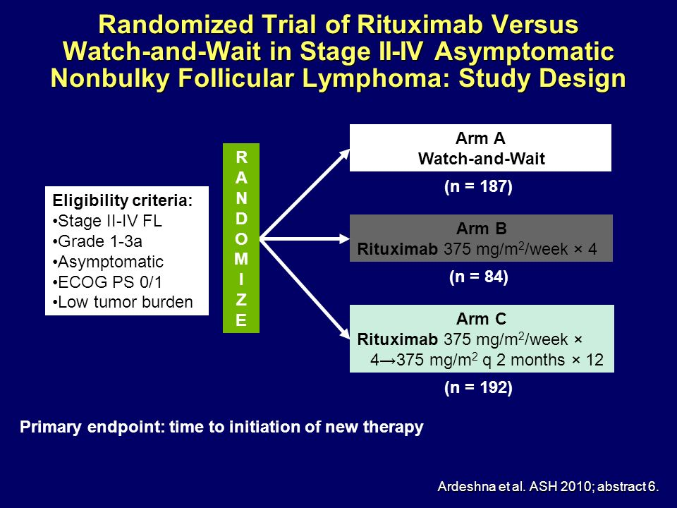 Randomized Trial of Rituximab Versus Watch-and-Wait in Stage II-IV Asymptomatic Nonbulky Follicular Lymphoma: Study Design